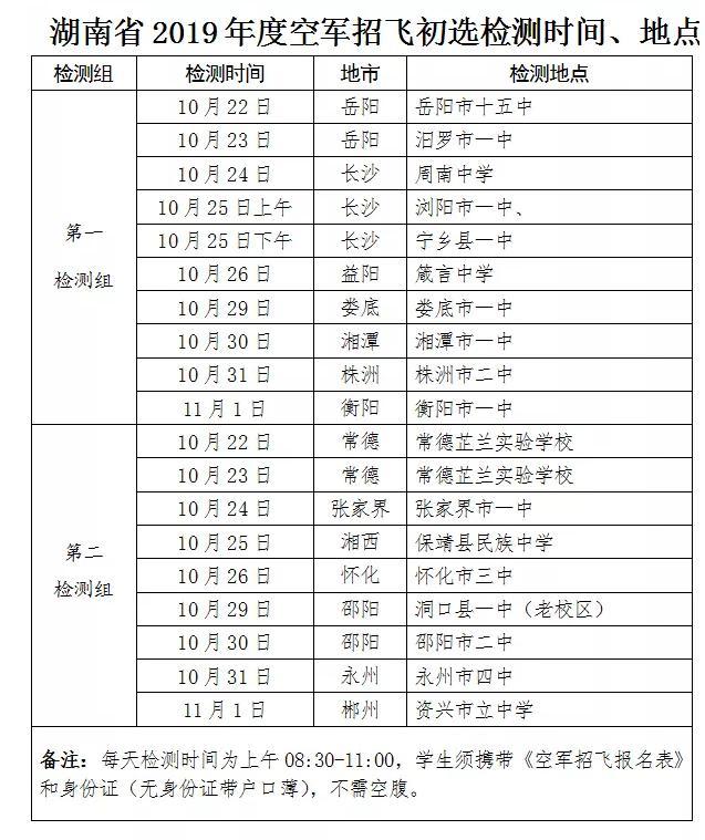 湖南2019年空军招飞工作安排出炉啦!
