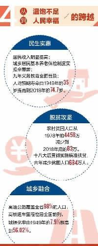湖南人均gdp_四川、湖北、福建、湖南的人均GDP是多少